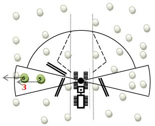 vaihe 3 - sivusektori vasen