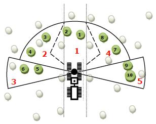 esimerkki puiden poistojärjestyksestä